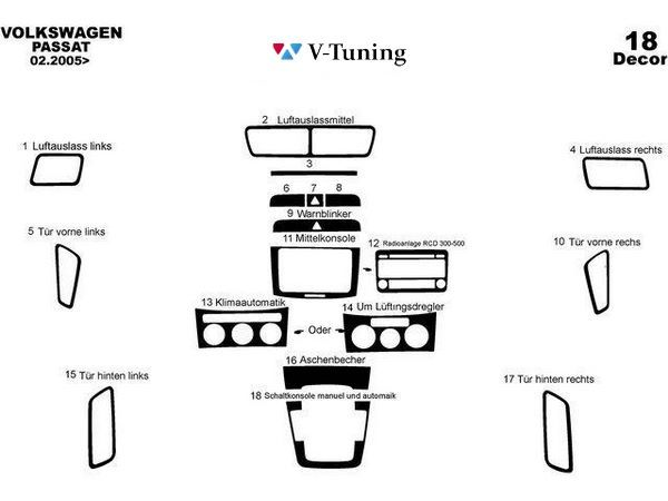 Накладки на торпедо VW Passat B6 3C (18 элементов) - схема