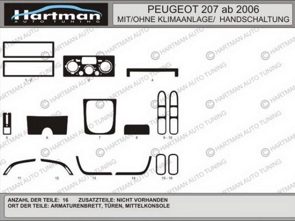 Накладки на торпедо PEUGEOT 207 (2006-2012) схема