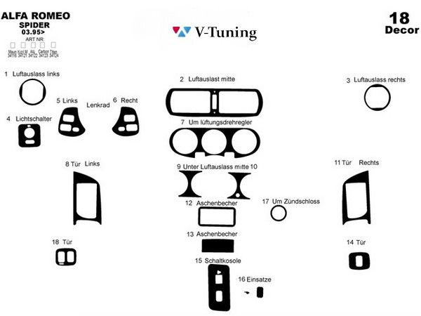Накладки на торпедо ALFA ROMEO Spider (1995-) - схема элементов