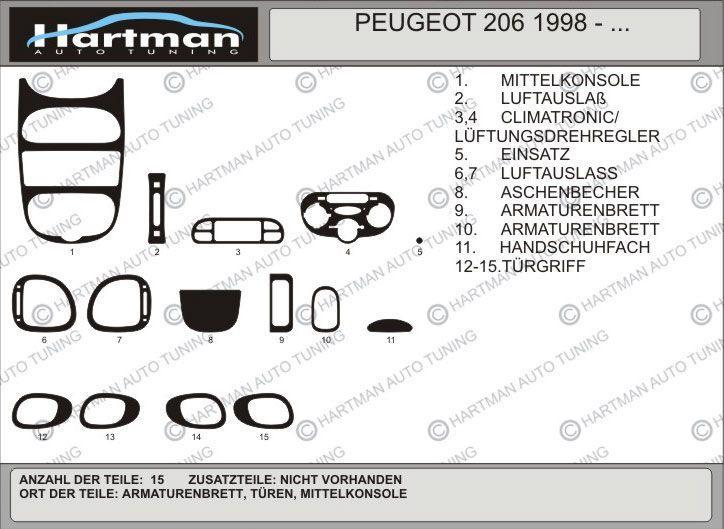 Накладки на торпедо PEUGEOT 206 (1998-2010) схема элементов