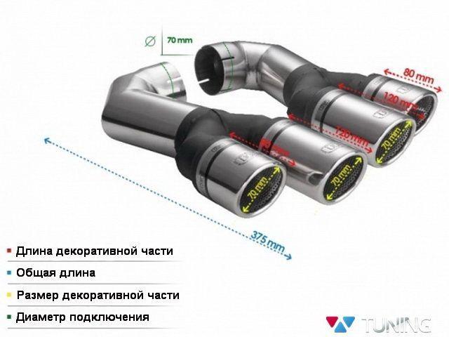 Насадки на глушитель VW Touareg I (05-10) рестайлинг двойные