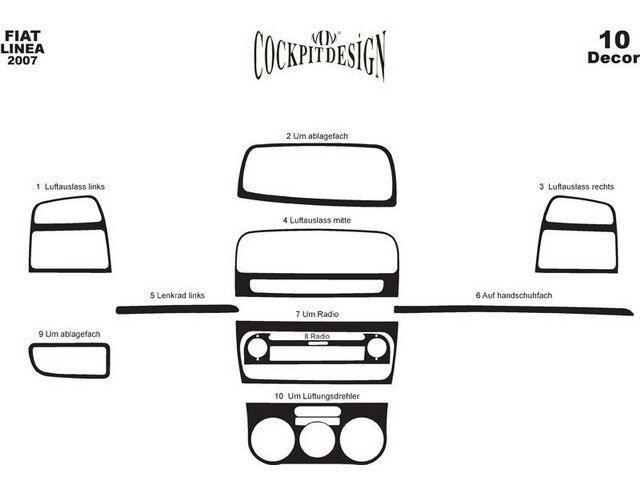 Накладки на торпедо FIAT Linea Sedan - схема