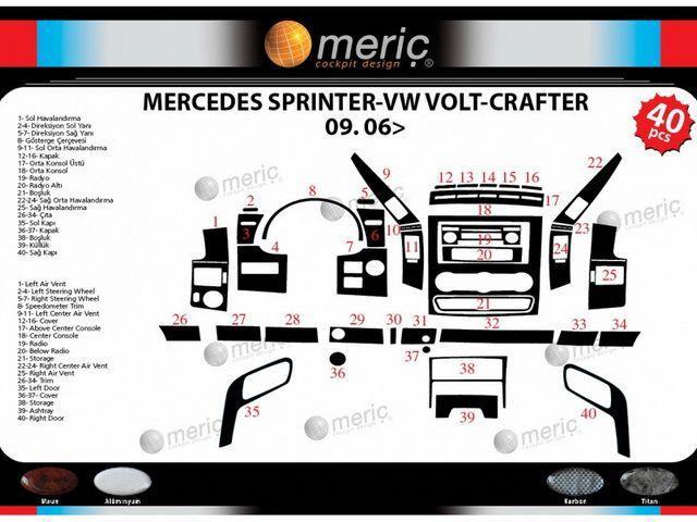 Накладки на торпедо MERCEDES Sprinter W906 40 элементов схема
