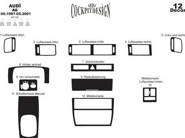 Накладки на торпедо AUDI A6 C5 (1997-2001) - схема