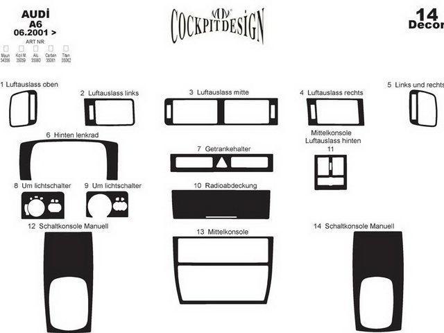 Накладки на торпедо AUDI A6 C5 FL (2001-2004) рестайлинг - схема