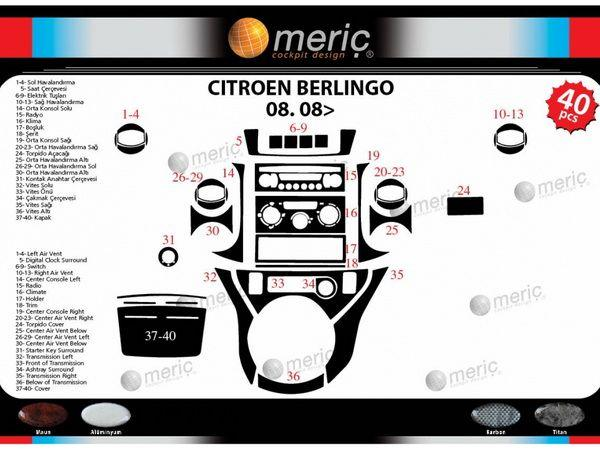 Накладки на торпедо CITROEN Berlingo II (2008-)