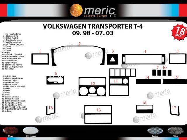 Накладки на торпедо VW T4 FL (1998-2003) рестайлинг схема