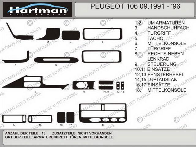 Накладки на торпедо PEUGEOT 106 (1991-1996) схема