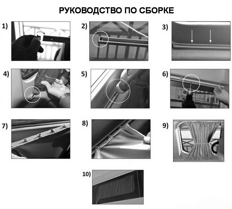 Монтаж солнцезащитных шторок RENAULT Trafic II (2001-2014)